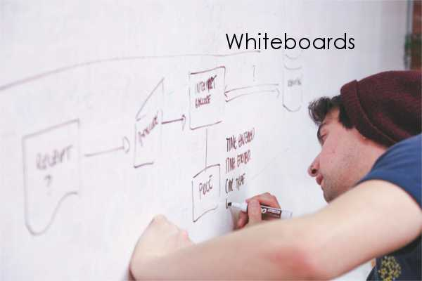 whiteboards australia